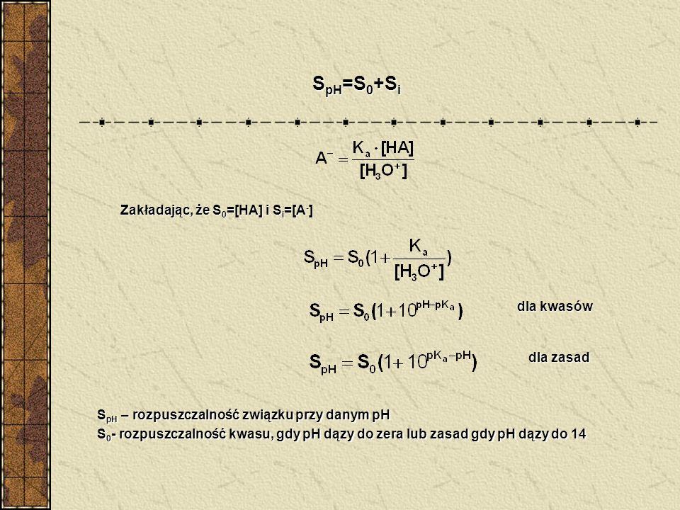 Zakładając, że S0=[HA] i Si=[A-]